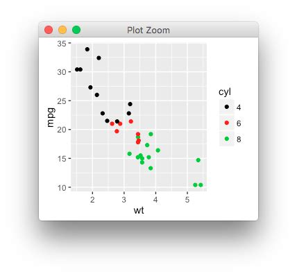 ggplot2 theme not working r associate a color palette with ggplot2 theme stack