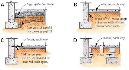 Q&A: Supporting a New Slab Next to Existing Foundation