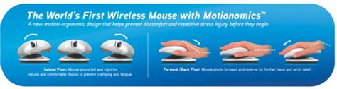 bobblehead strain smartfish trumotion wireless mouse fights wrist strain