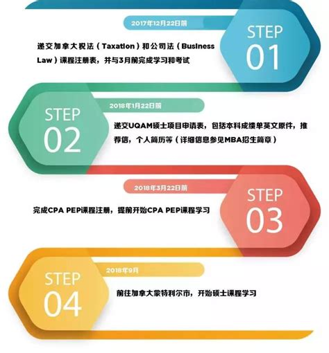 Cpa Canada Exemptions For Mba by Cpa Canada合作专业 Quot 4 1 Quot 硕士直通车项目 会计审计第一门户 中国会计视野