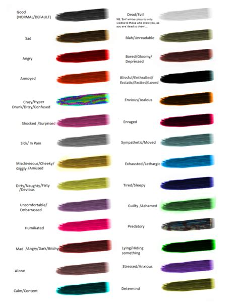 mood color chart color affects mood gallery of ways color affects your