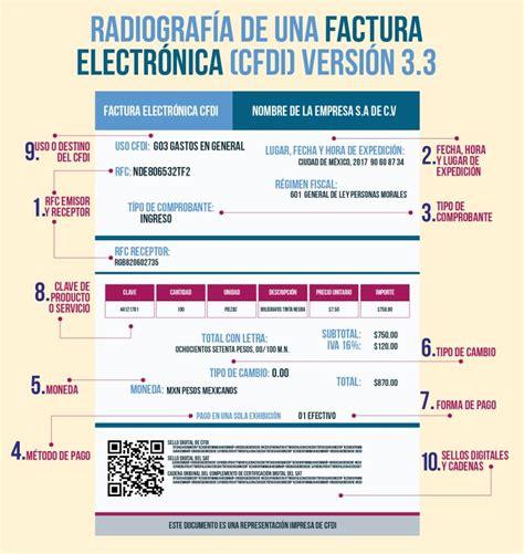 Como Acceder A Factura Social Edesur   tarifa de edesur tarifa de edesur como acceder a factura