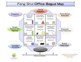 Feng shui for home office if you work from home a good feng shui