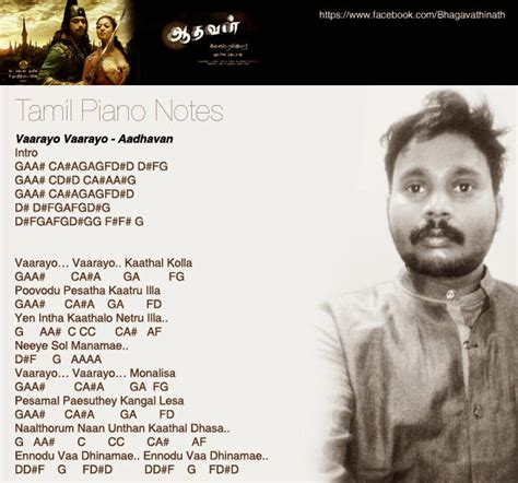 tamil theme songs keyboard notes tamil piano notes march 2015