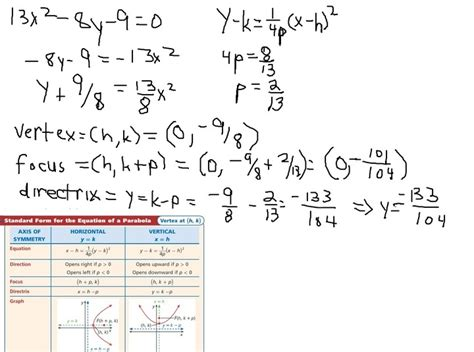 conic sections questions and answers solution find the vertex the focus and the directrix