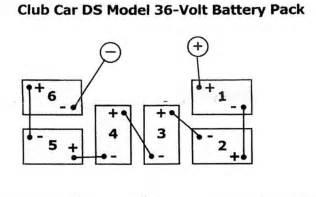 7 best images of club car 36v batteries diagram 36 volt club car wiring diagram club car golf