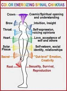 energizing colors 484 best images about chakras our energy centers on