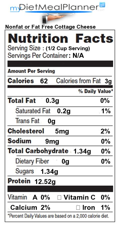 Cottage Cheese Nonfat Nutrition by Nutrition Facts Label Cheese Milk Dairy 17