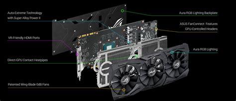 Vga Asus Gtx 1070 8gb D5 Strix Gaming Rog Strix Gtx1070 O8g Gaming Graphics Cards Asus Usa