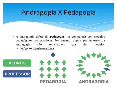 Modelos Curriculares Que Soportan La Andragogia Andragogia Pptx Paulasilva