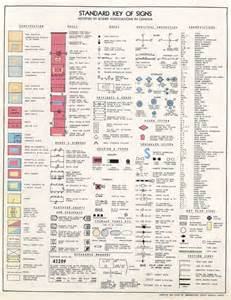 Quick Floor Plan fire insurance plan legends in chronological order
