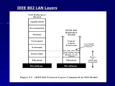 ieee wiring diagram standards images wiring diagram