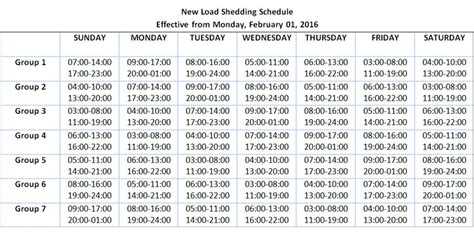 New Load Shedding Schedule by New Load Shedding Schedule Effective From 1 February 2016