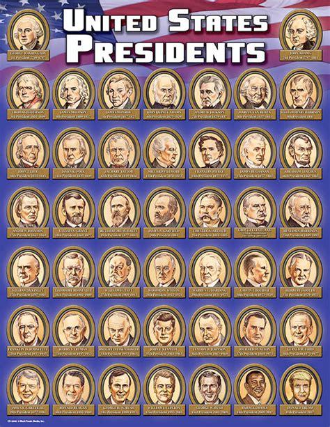 us presidents list in order