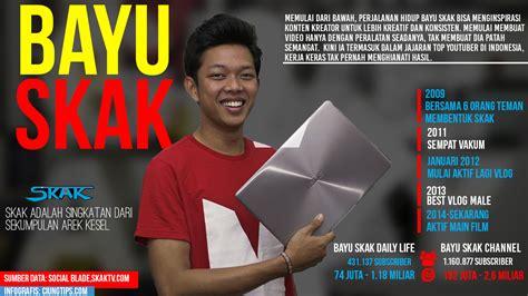 pemeran tutorial kawin bayu skak ultrabook gahar asus zenbook ux410uq membawamu menjadi