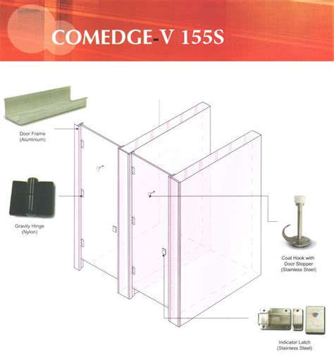 Kitchen Design Pics Comedge Compact Cubicle System Sanitary Ware