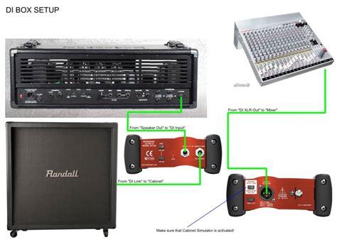 Adaptor Untuk Mixer Yamaha bedah gitar cara mendapatkan sound gitar yang baik part