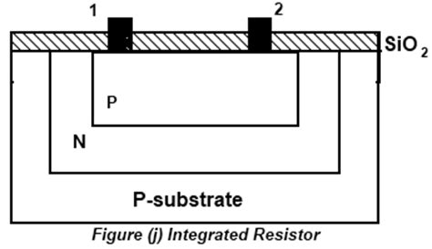 integrated circuit resistors integrated components in ic fabrication process