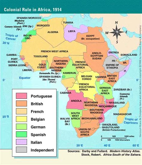 pattern of colonial rule in africa subsaharan africa colonization