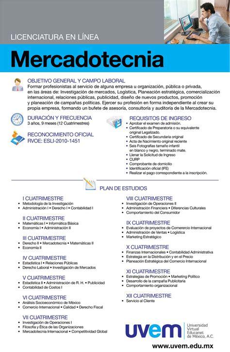 Modelo Curriculum Niñera Licenciatura En Mercadotecnia En Linea Universidad Educanet De M 233 Xico
