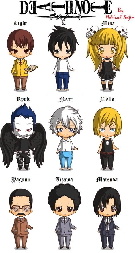death note characters wallpaper chibi www imgkid com