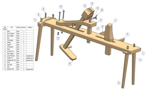 shaving bench plans shaving horse design in depth review woodworking