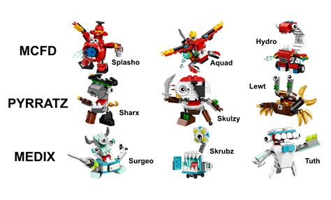 Lego Mixels Series 8 Medix Tribe Mixel Seri Sergio Skrubz Tuth 3 Pcs user thefrozenfrosticonskings series 8 names mixels wiki fandom powered by wikia