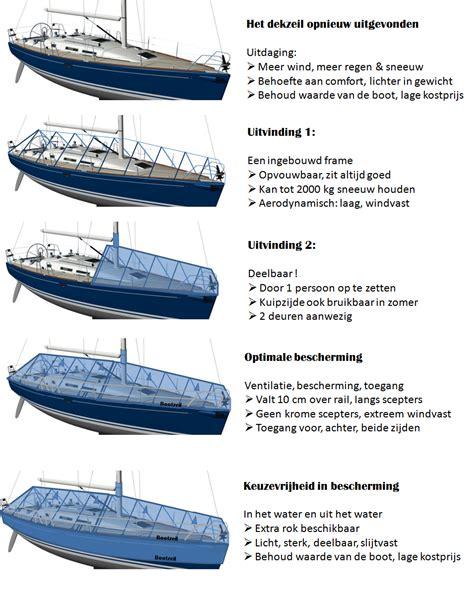 zef zeilboot dekzeil voor zeiljacht
