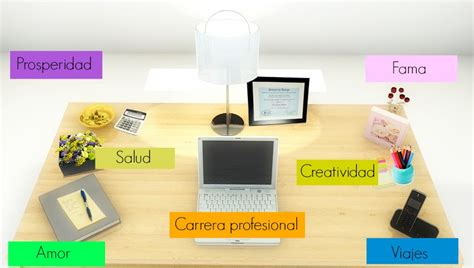 escritorio feng shui feng shui crea tu 225 rea de trabajo ideal