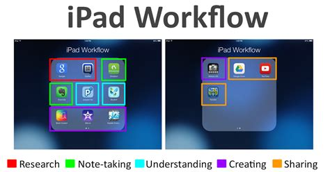 workflow app 13 apps for workflow in the classroom