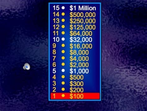 Best Who Wants To Be A Millionaire Powerpoint Template Who Wants To Be A Millionaire Template Powerpoint