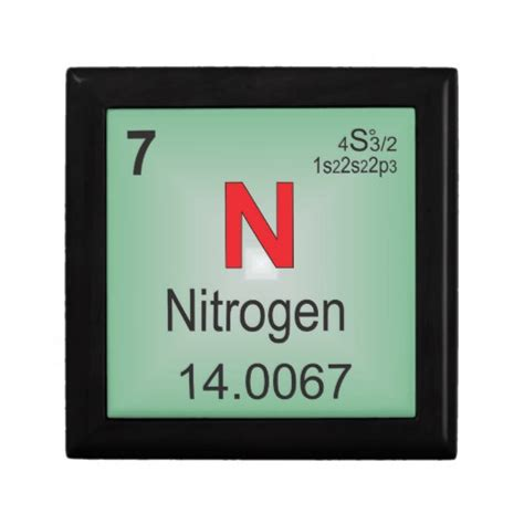 Periodic Table Nitrogen by Nitrogen On The Periodic Table Www Imgkid The