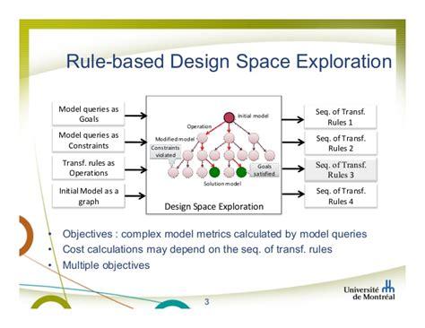 rule based pattern multi objective optimization in rule based design space