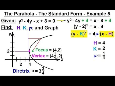 standard form for conic sections precalculus algebra review conic sections 11 of 27