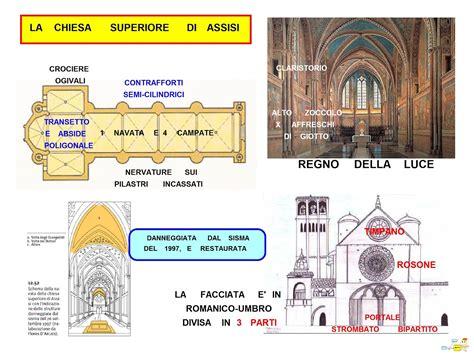 come si scrive apparte mappa concettuale basilica di san francesco d assisi