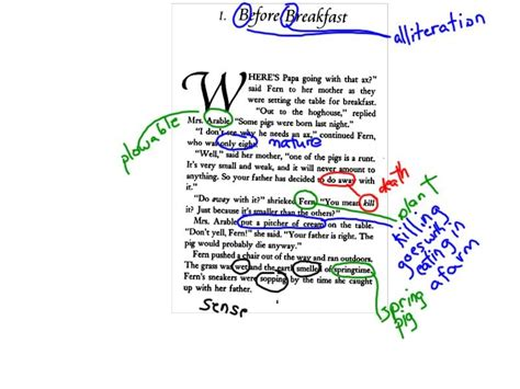 american notes annotated illustrated books honors american literature 2010 2011 exles of