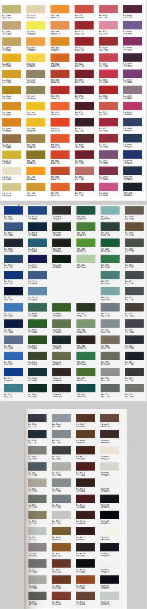 sherwin williams powder 2017 grasscloth wallpaper sherwin williams powder coat colors 2017 grasscloth