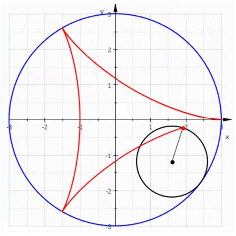 gerolamo cardano math tartaglia cardano and ferrari 16th century mathematics