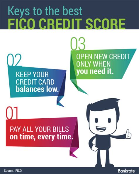 Get Your Kit And Score A New From by Tips To Boost Your Credit Score Bankrate