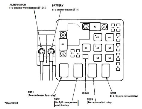 dash fuse box honda civic wiring diagrams wiring