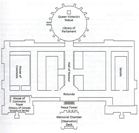 floor plan of house of commons the physical and administrative setting introduction