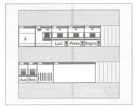 impianto elettrico di un appartamento impianto elettrico di un appartamento confronta
