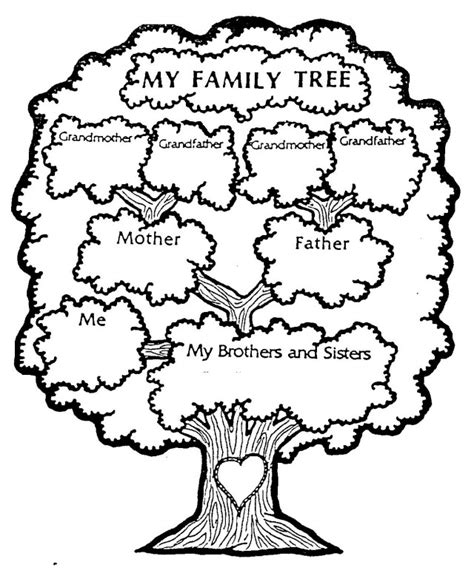 family tree coloring pages az coloring pages