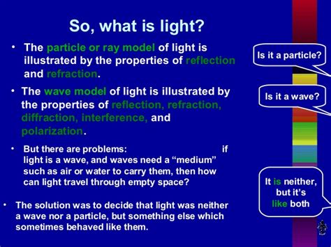 wave model of light light