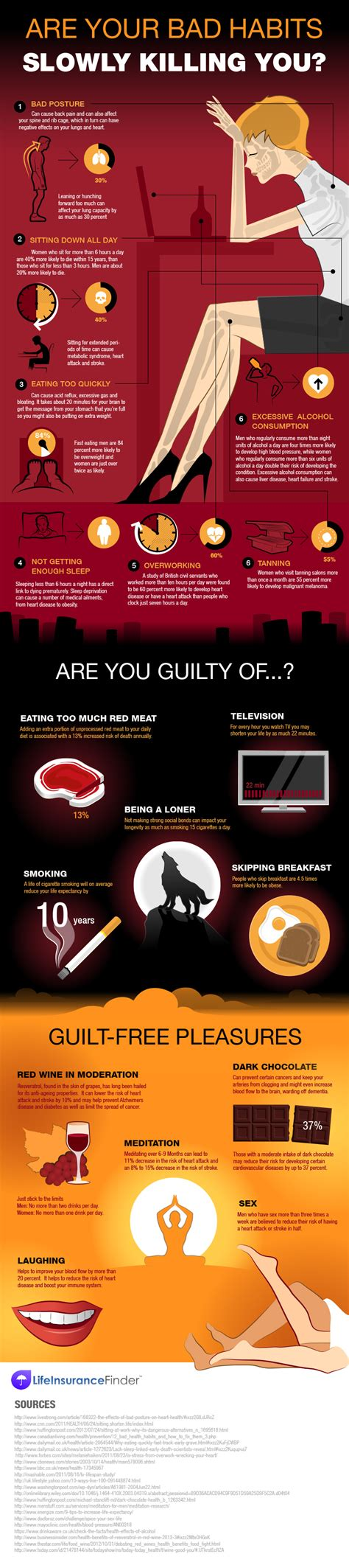 did you your bad habits are slowly killing you