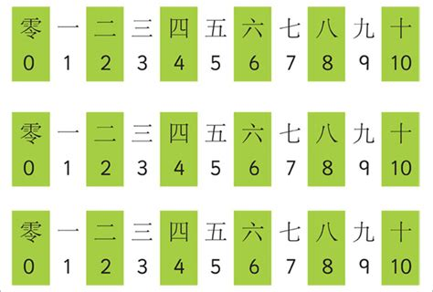 printable chinese numbers 1 20 chinese numbers 1 10 new calendar template site