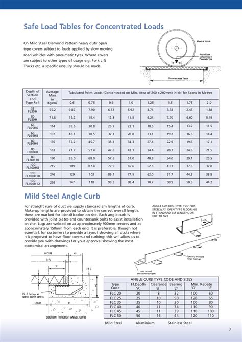 plate span tables steelway brochure products09
