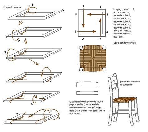 impagliare una sedia seggiolina