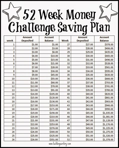 savings planner template 52 week money challenge saving plan free printable 52