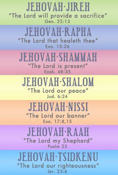 names that mean comfort 1000 ideas about names of god on pinterest allah